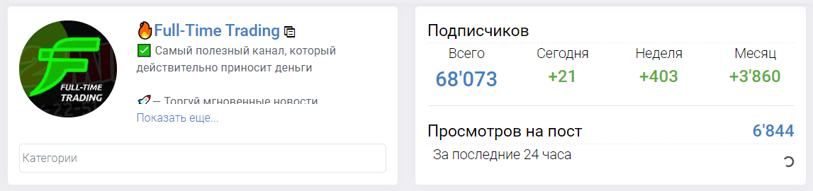 full time trading телеграмм