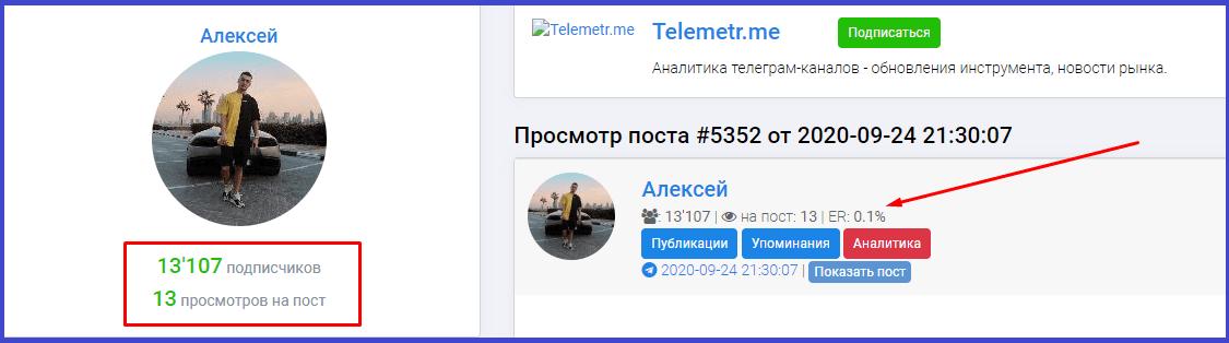 алекс инвестинг телеграм