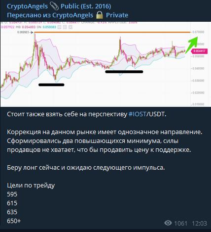 crypto angels телеграм