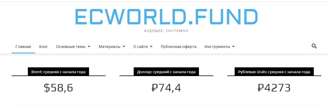 сайт Ecworld Fund