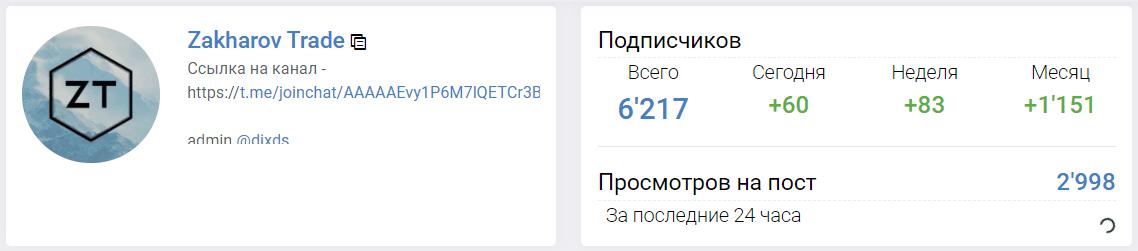 zakharov trade телеграмм