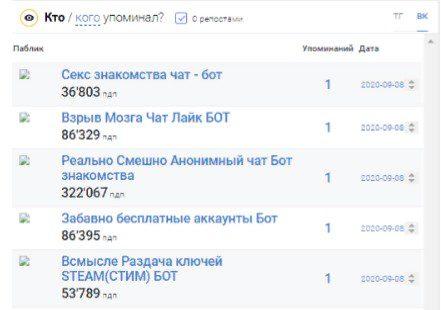 успешный инвестор публикации бота