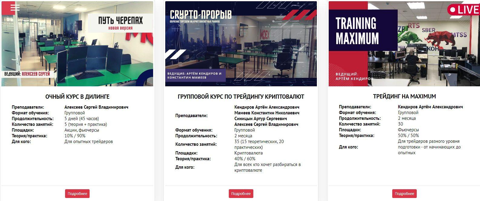 Курсы Алексеева по трейдингу