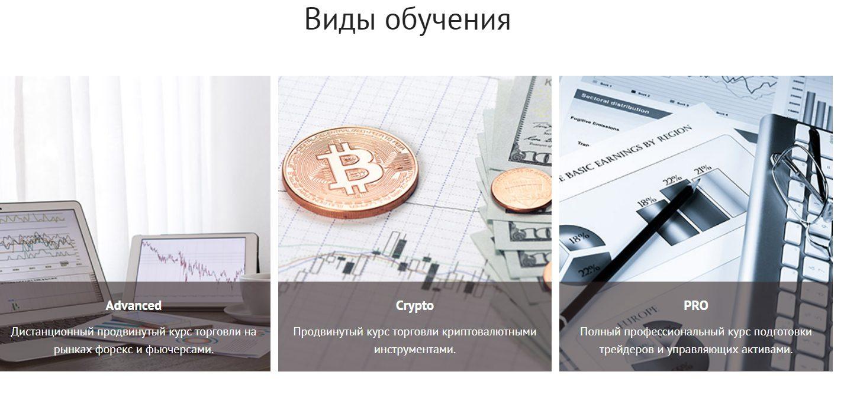 Виды обучения от Иващенко