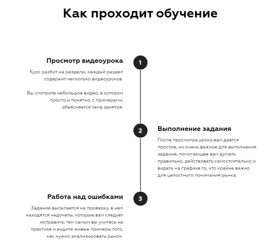План прохождения обучения