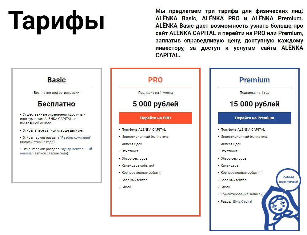 Стоимость услуг «Аленка Капитал»