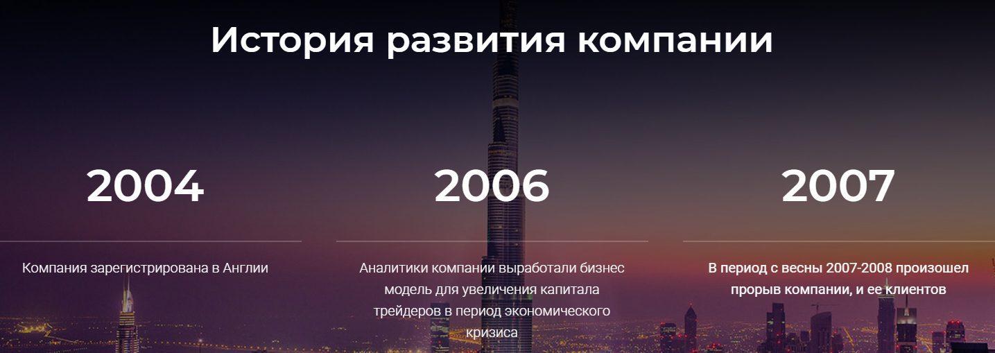 История развития компании Нано Трейд