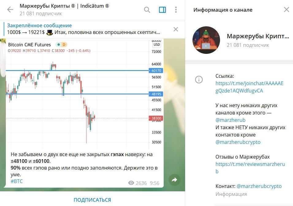 Маржерубы Крипты аналитика