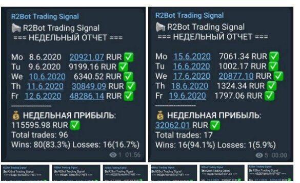 Недельные отчеты R2BC Руслана Радиковича