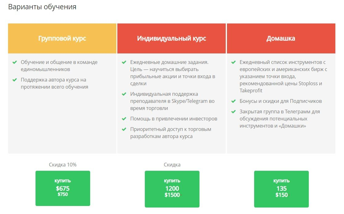 Цены на курс Сергея Заботкина