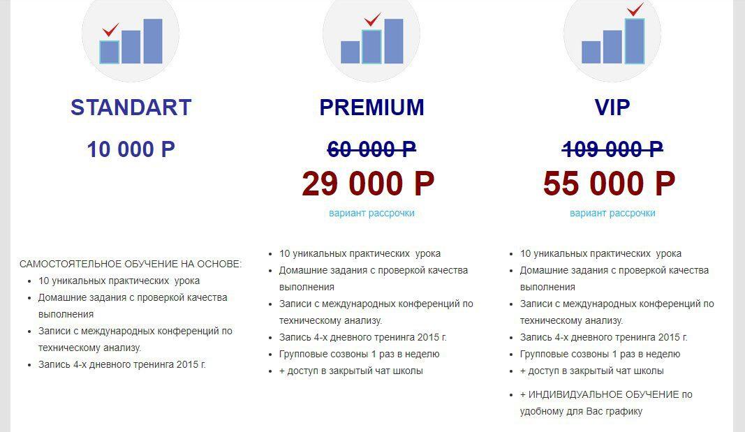 Стоимость обучения у Александра Сошникова