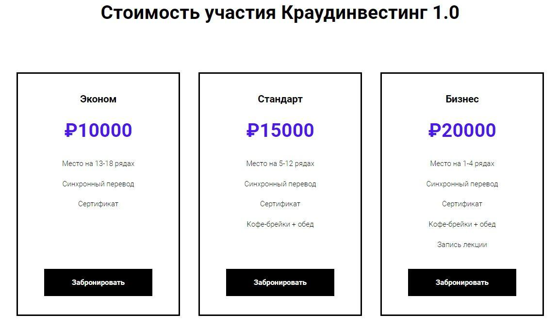 Стоимость участия Краудинвестинг 1.0 Ильи Бутурлина