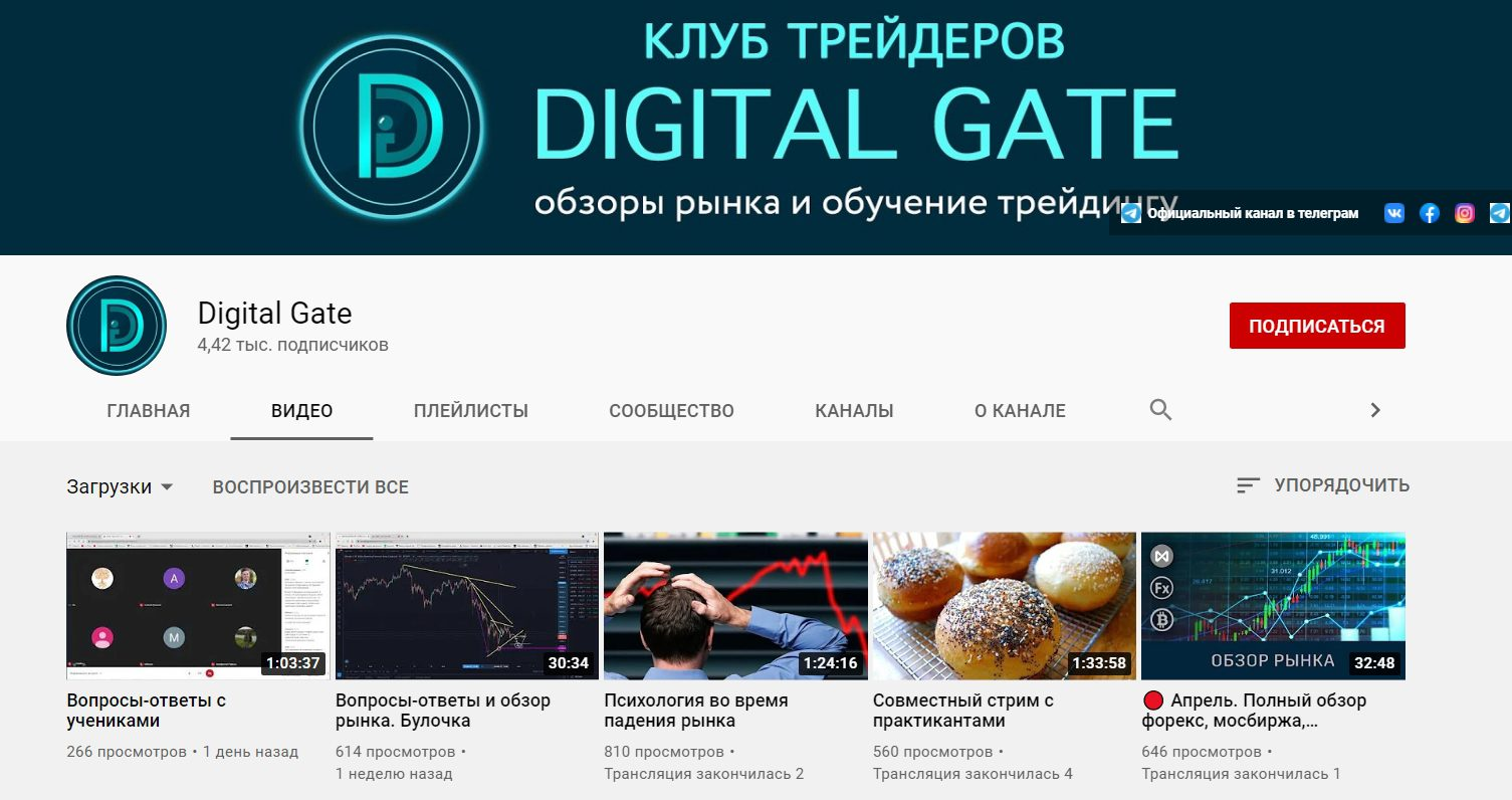 Ютуб канал Олега Ганна