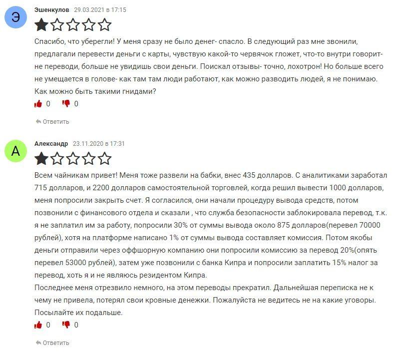 4Traders Павел Жуковский