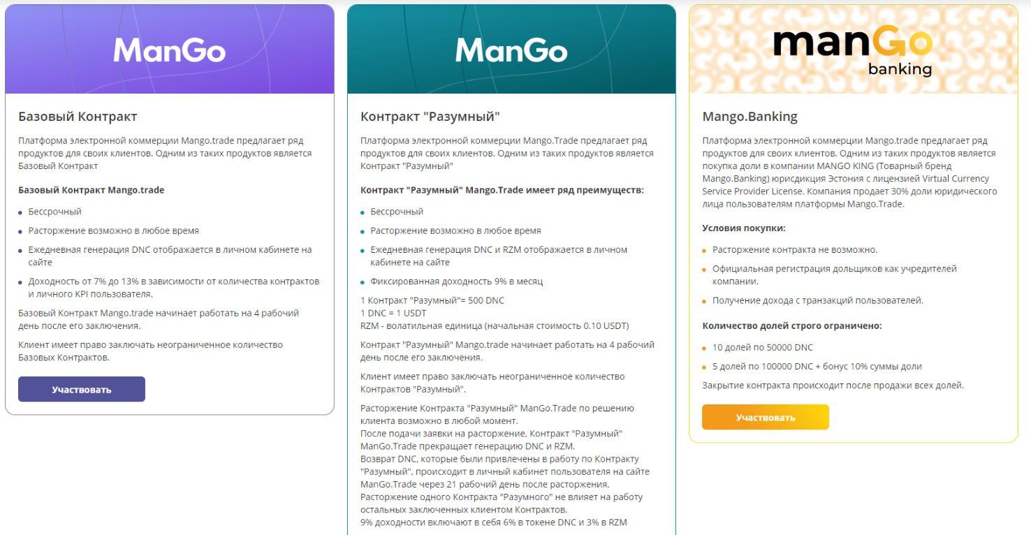 Стоимомть контрактов ManGo Trade