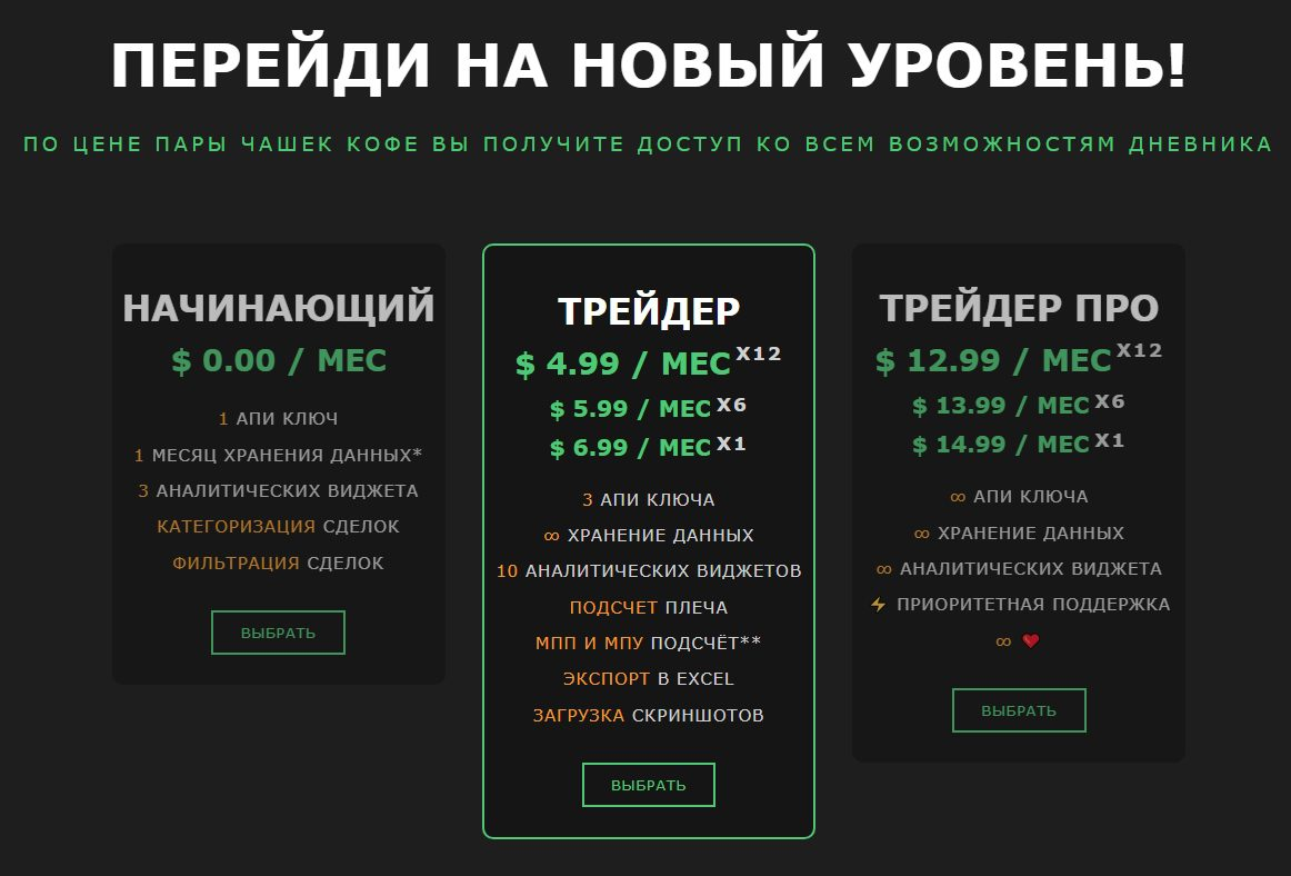 Стоимость услуг Трейдер Мейк Мани