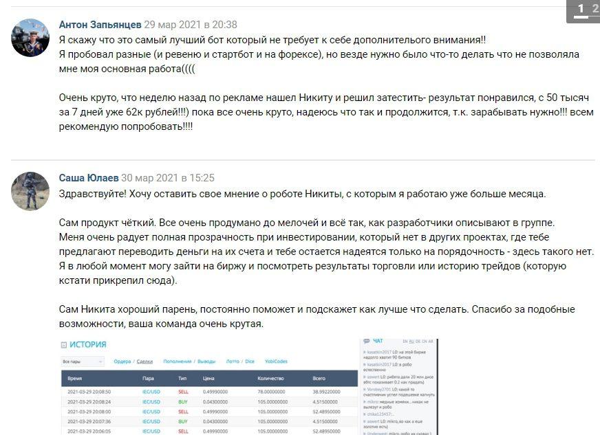 Никита Шелест profit scalper отзывы