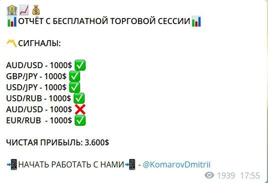 Отчет Дмитрия Комарова о торговой сессии