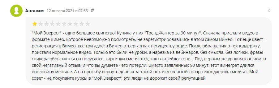 Шпаргалка для трейдера Михаила Цветкова отзывы