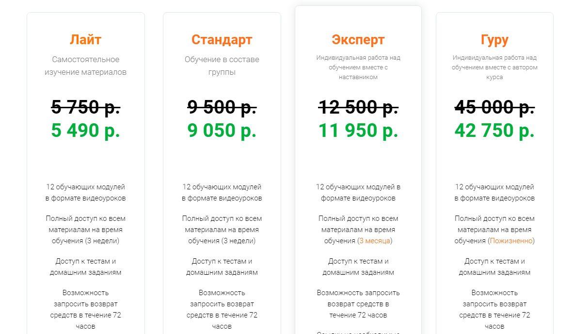 Стоимость подписок Алексея Чечукевича