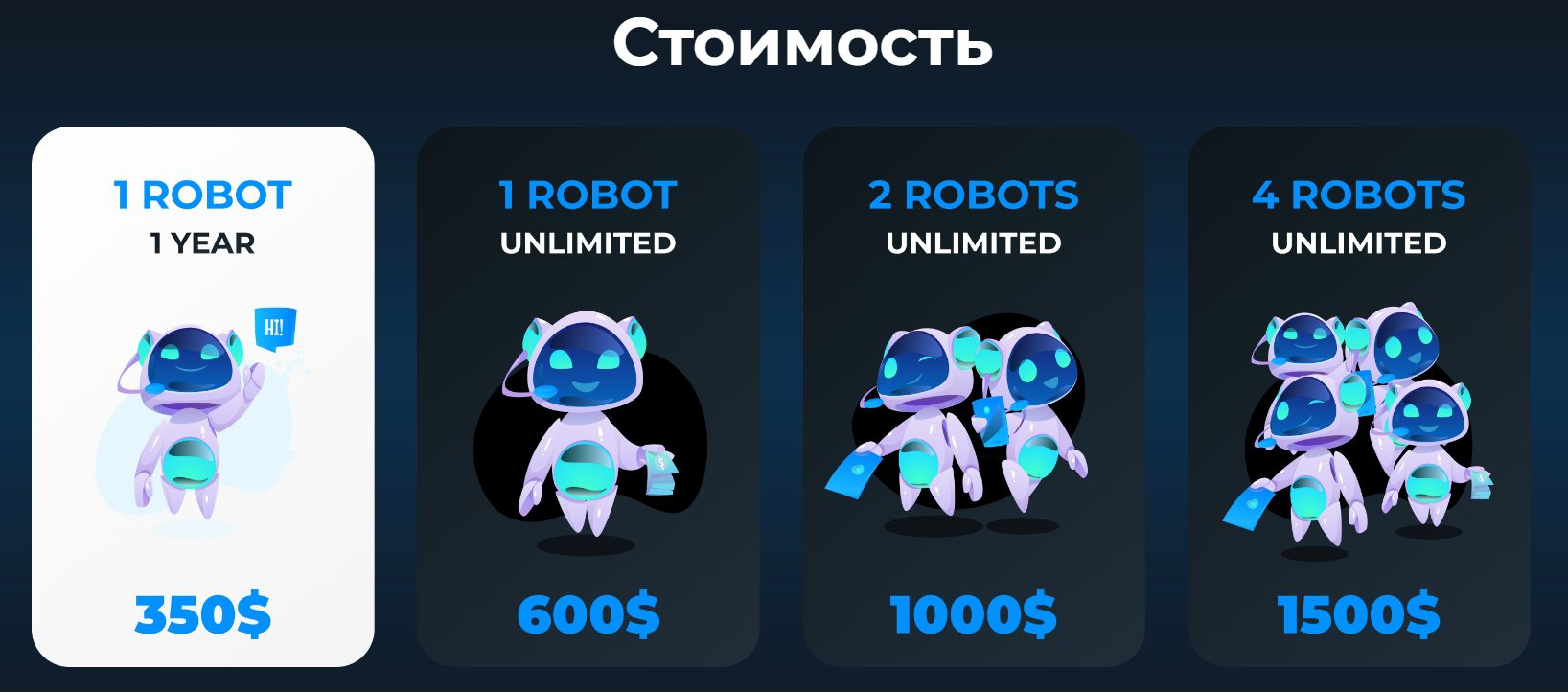 Стоимость робота Trade Capital