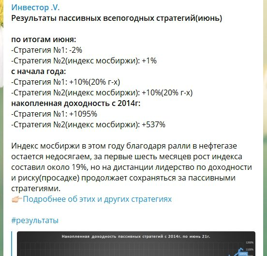 Телеграмм канал Злой инвестор