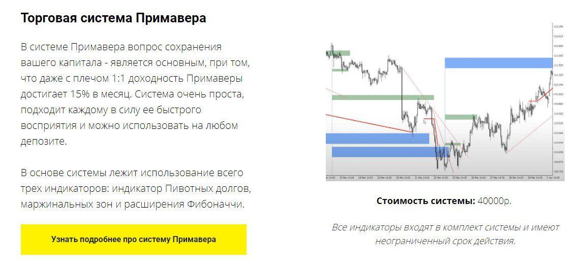 Торговая система Примавера Михаила Цветкова