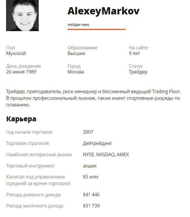 Trading Floor – виртуальный офис Алексея Маркова
