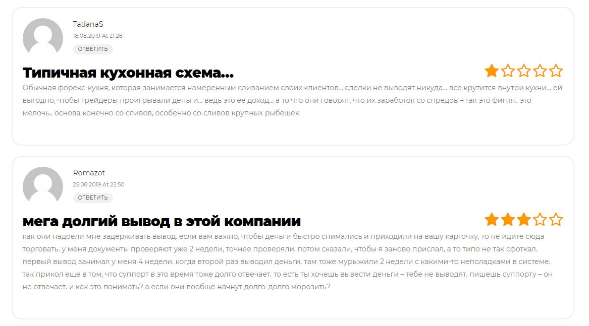 FxPro отзывы