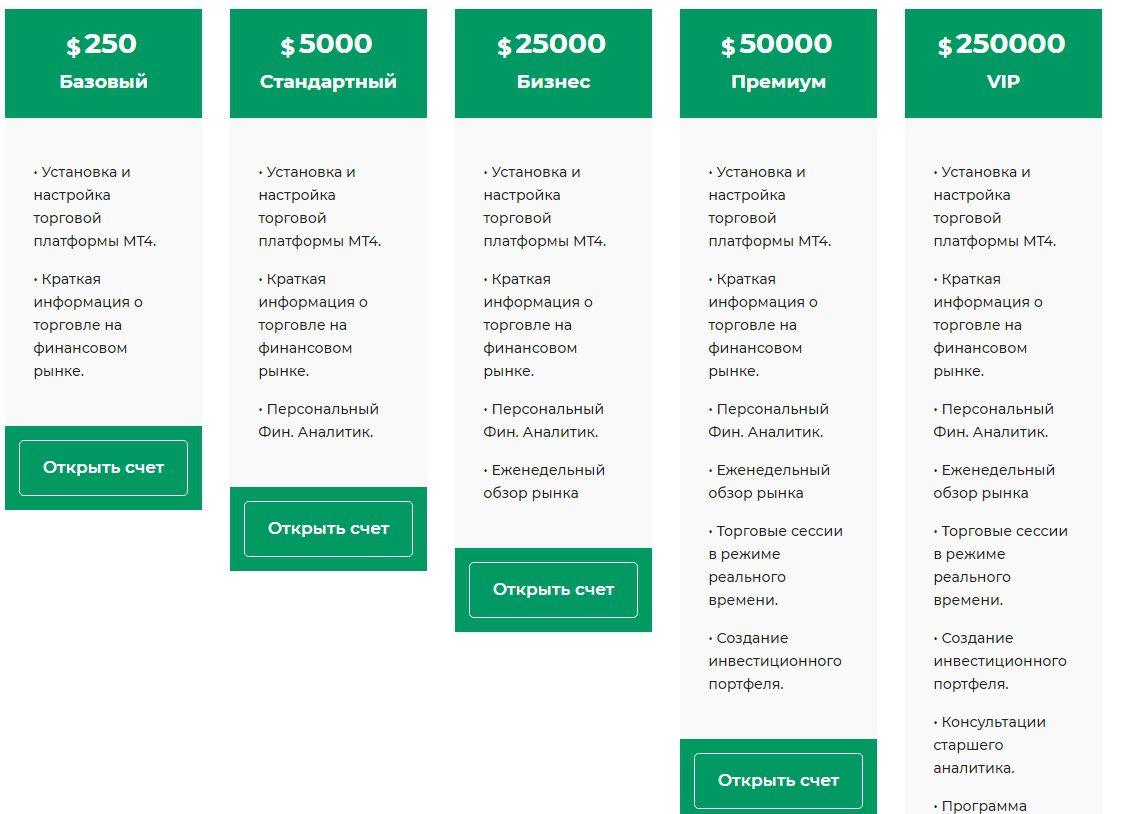 Варианты счетов трейдера MYYAB.com