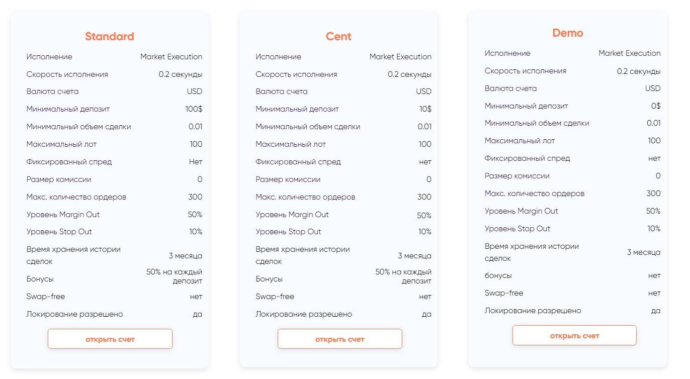 Варианты счетов брокера Webears.com