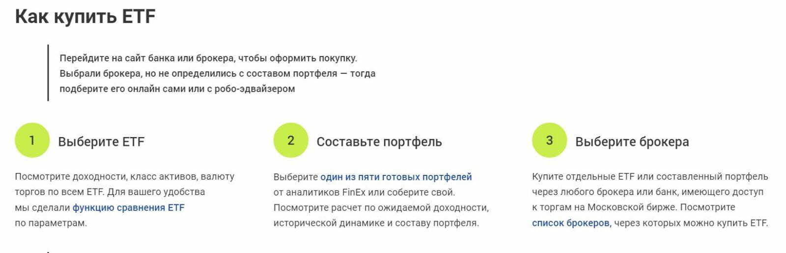 Алгоритм покупки Официальный сайт провайдера ETF