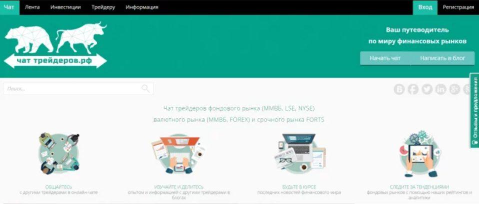 Интернет ресурс Чаттрейдеров.рф