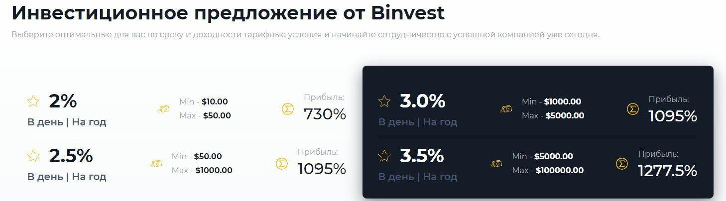 Инвестиционное предложение от Бинвест