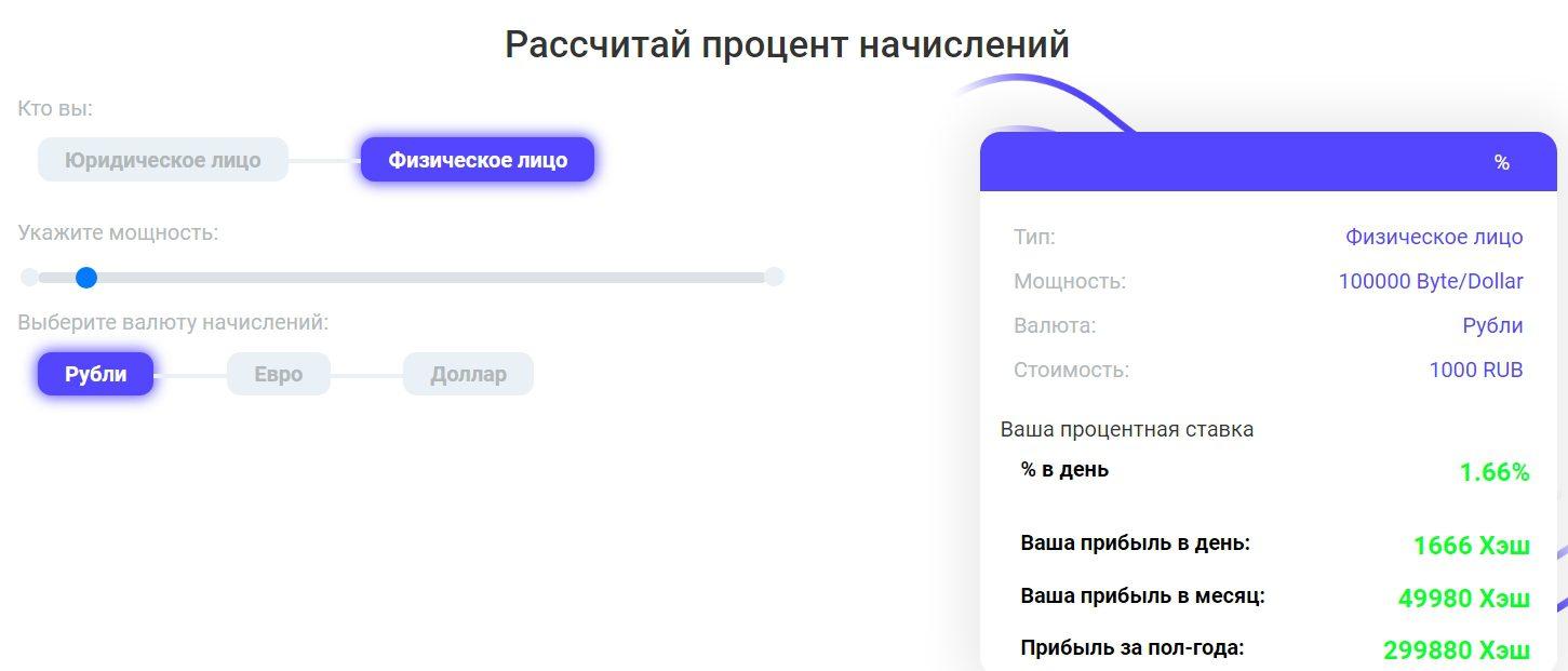 Калькулятор доходности SubServRent.com