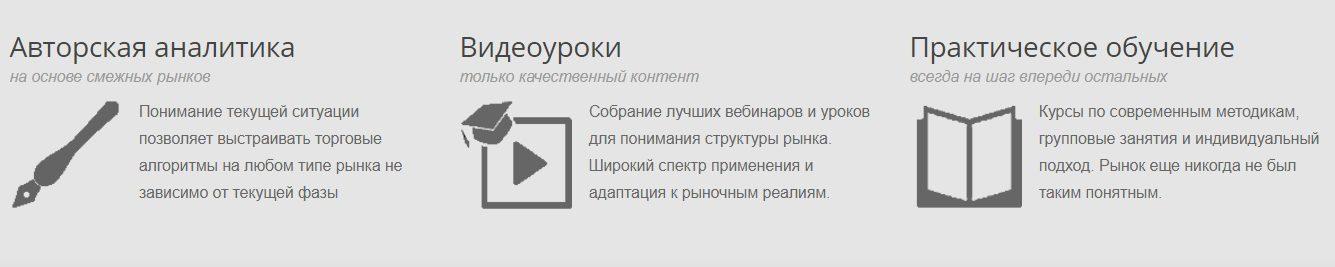 Обучение в Profitschool Сергея Митюкова