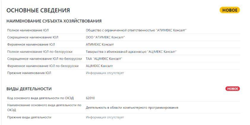 Основные сведения о Atimex.org