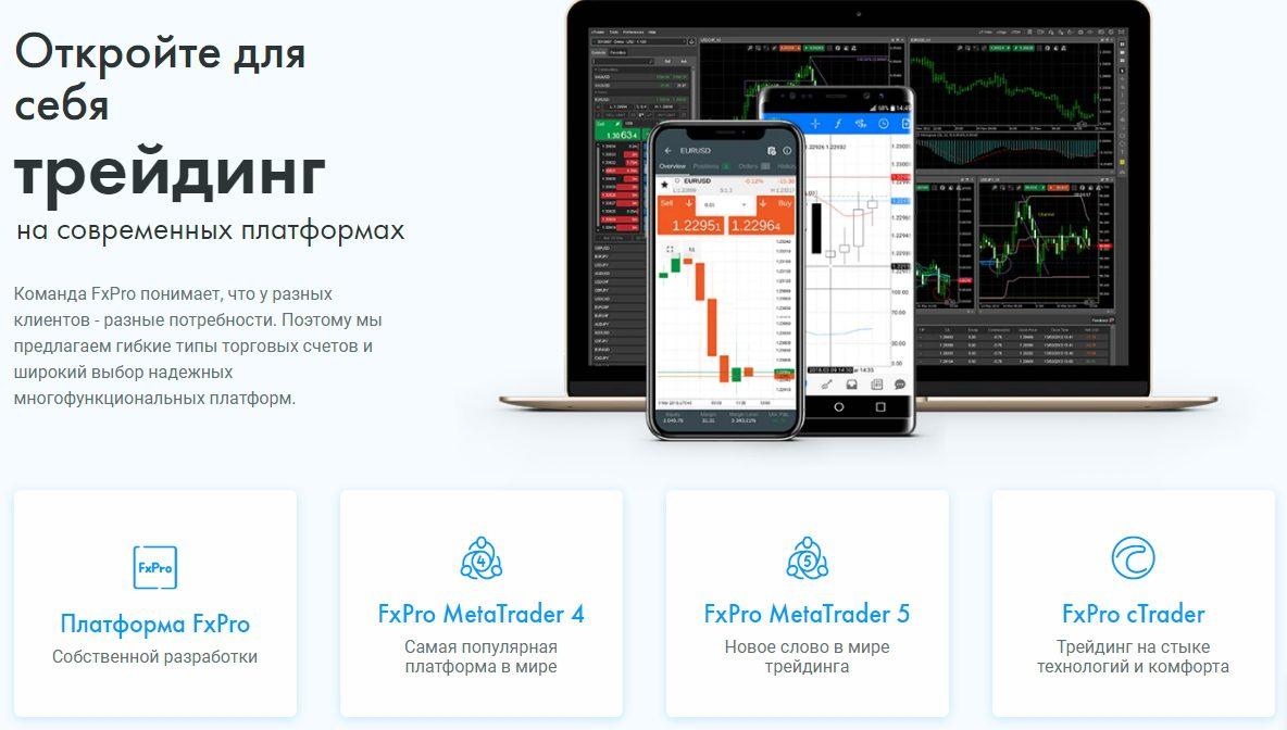 Платформы FxPro