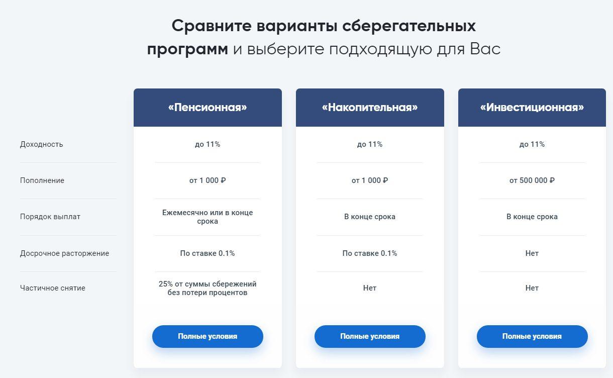 Сберегательные программы КПК Крафт Финанс