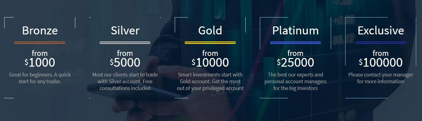 Счета в GTTC Trade