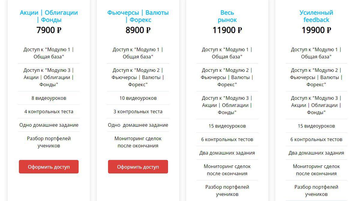 Стоимость обучающих курсов в Финпрофит