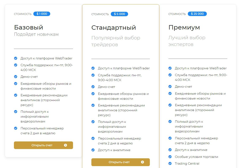 Торговые счета в Uni-Markets.com