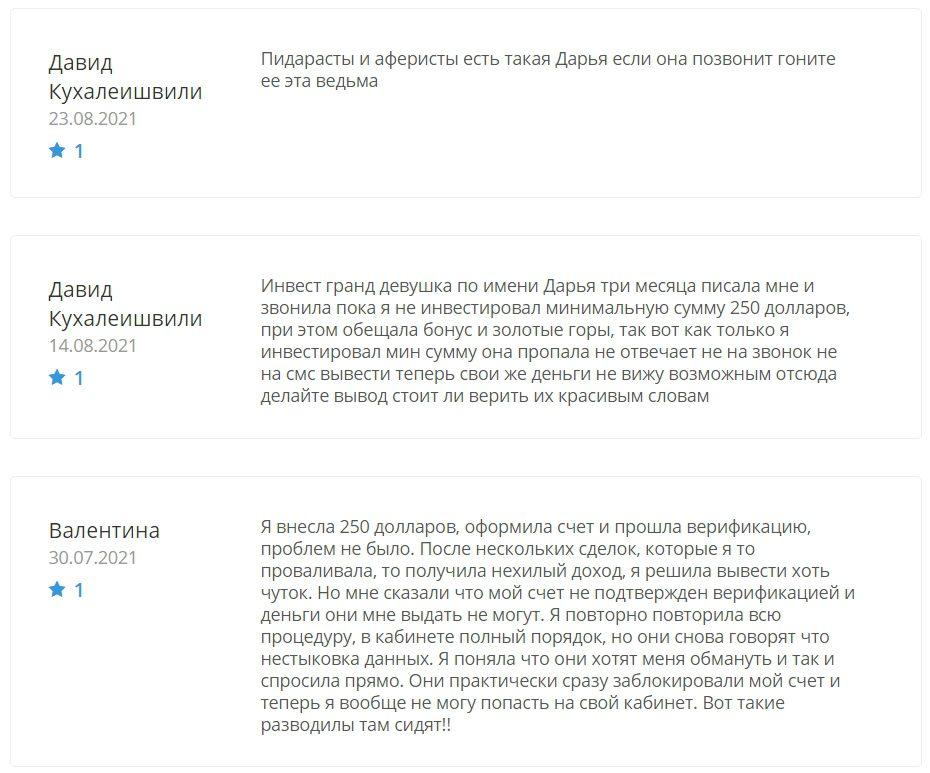 Реальные отзывы клиентов о компании InvestGrand.com