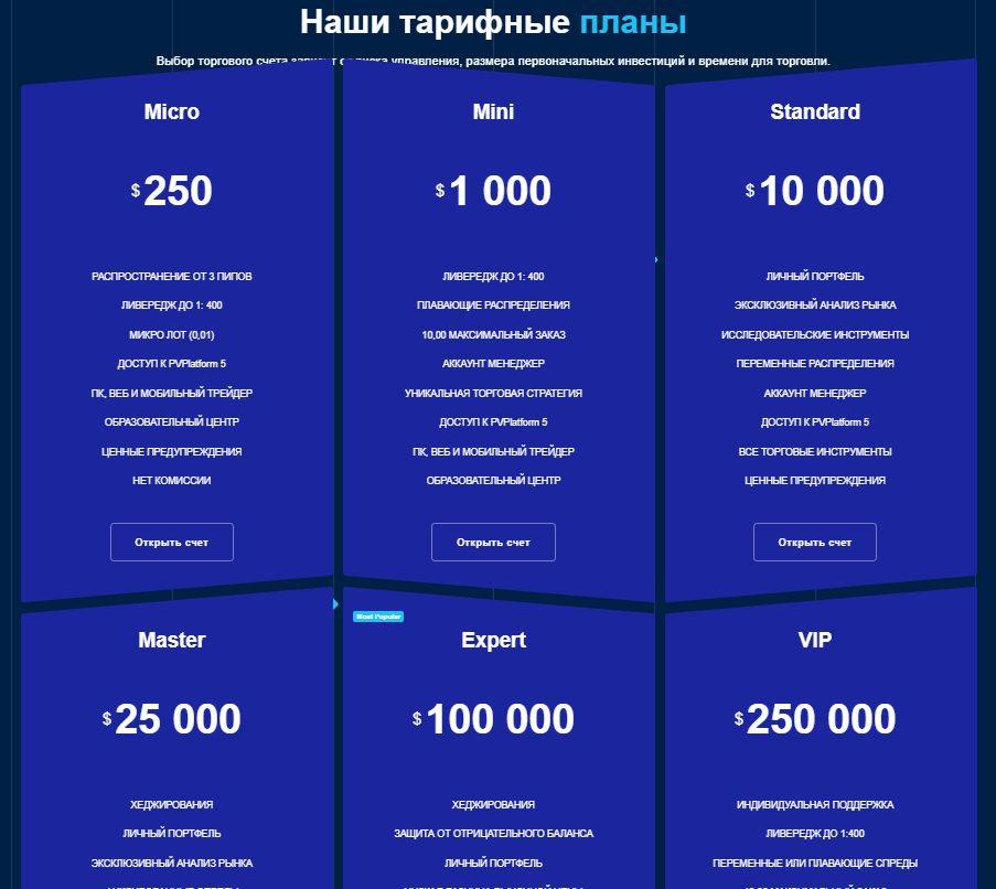 Тарифные планы проекта FXCore.trade