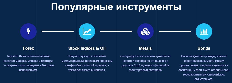 Торговые инструменты проекта FXCore.trade