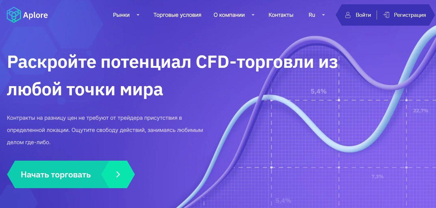 Сайт проекта Aplore.com
