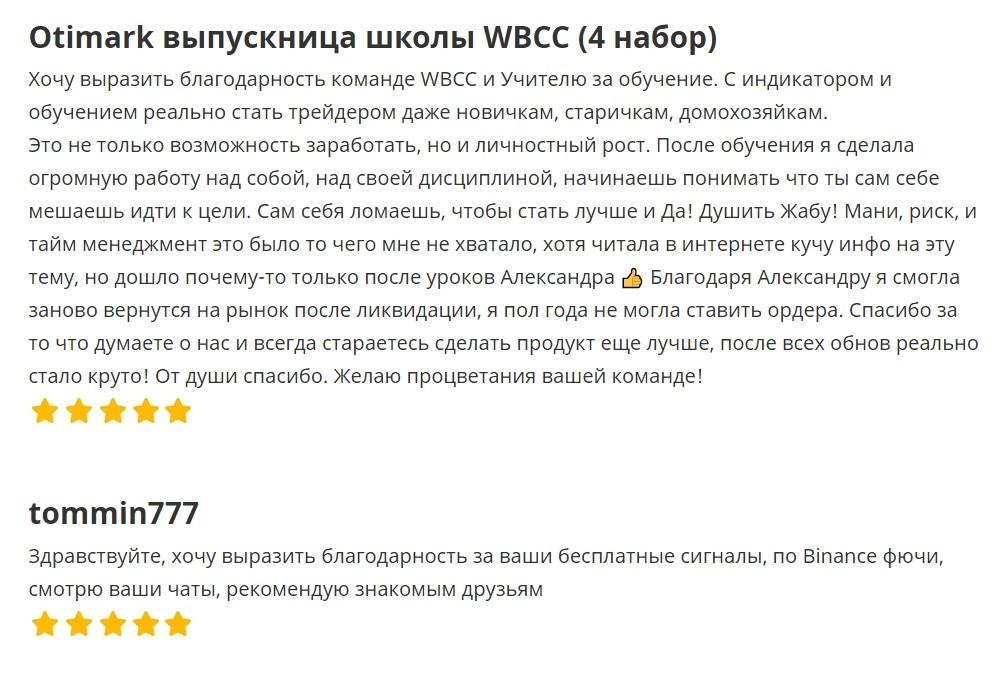 Реальные отзывы об индикаторе WBCC